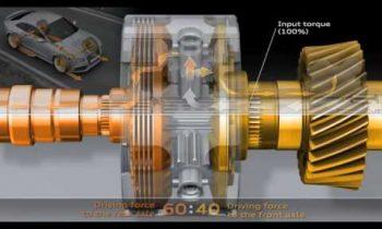 Audi: The quattro principle