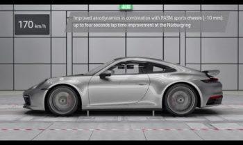 The Porsche 911 – Adaptive Aerodynamics