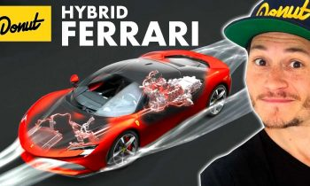 Ferrari SF90 Stradale – The Science Explained